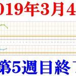 40代男性最後のダイエット5週目2019.3.29~4.4
